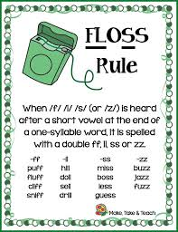 Check out our different sets of worksheets that help kids practice and learn phonics skills like beginning sounds, rhyming and more. List Ss Ll Zz Lessons Tes Teach Bonus Letter Rule Worksheets Photo Inspirations 4th Jaimie Bleck