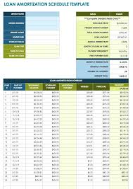 loan amortization spreadsheet template free amortization schedule excel template excel templates for