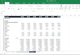 Business Plan Forecast Template Business Plan Projections Template