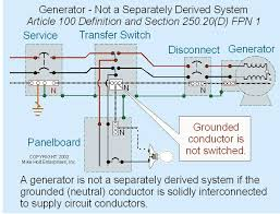 wiring diagram of a 2 pole transfer switch wiring diagram of a 2 17 best images about transfer switches plugs wiring diagram of a 2 pole