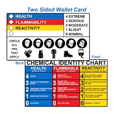 Hazmat Chart Nfpa 704 Chemical Identity Chart Wallet Card Hazchem 14704 Hazmat