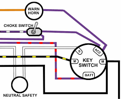 evinrude johnson solenoids, switches, battery cables,& relays Johnson 4 Stroke Trim Selonoids Wiring Diagram click here for wiring diagram