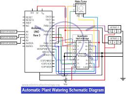 water irrigation wiring diagrams just wiring diagram water irrigation wiring diagrams wiring diagram insider water irrigation wiring diagrams