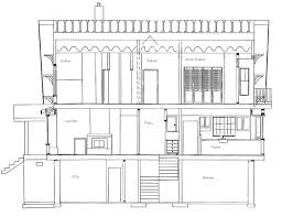 transverse house cross section