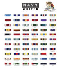 Navy Ribbon Chart In Addition To My Medals Im Authorized To Wear The Navy