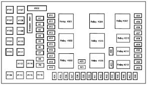 2001 ford f 250 fuse diagram f250 73 box panel interior circuit 2001 ford f250 73 fuse box diagram panel interior circuit symbols o wiring diagrams f 250