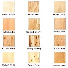 wood types furniture. Types Of Wood Used For Furniture Cabinets Buy Kitchen Cabinet  Doors From The R