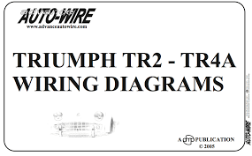 triumph tr pdf s triumph tr4a irs rebuild and picture