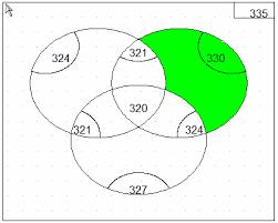 Three Circle Venn Diagram Three Circle Venn