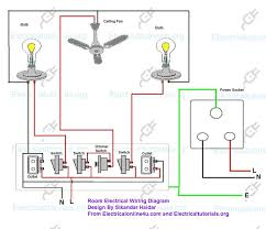 utility trailer wiring harness diagram images wiring room room electrical on diagram for wiring two light switches
