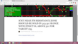 Nifty Charting Software Technical Analysis Software Mcx Software Commodity Software