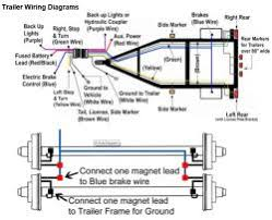 instructions to wire a trailer for electric brakes etrailer com click to enlarge