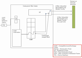 centurylink dsl wiring centurylink image wiring centurylink whole unbundled local loop 2 wire or 4 wire on centurylink dsl wiring