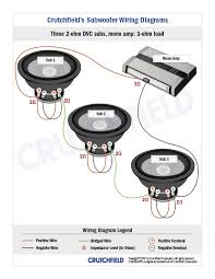 how to match subwoofers and amplifiers MTX Thunderform step 2 what impedance? the results of combining coils and subs