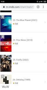 Imdb Chart Top Tv