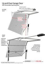 hormann retractable doors measuring guide