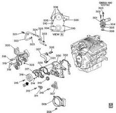 similiar diagram of pontiac engine keywords seville serpentine belt diagram on 3800 series 3 engine diagram