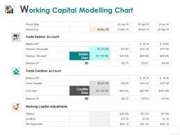 30 Off Chart Working Capital Modelling Chart Adjustments Adjustment Ppt
