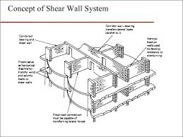 Basement Wall Design Example Concept