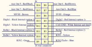 lexus stand alone ecu, adaptronic ecu, sc400 stand alone ecu lexus v8 conversion wiring at 1uz Wiring Harness