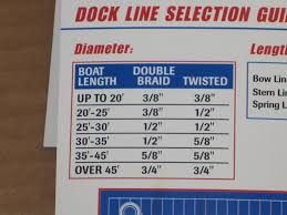 Dock Line Size Chart