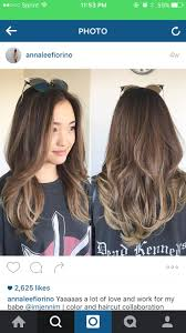 Hair Style For Asian Women best 25 asian haircut ideas asian hair asian 8641 by wearticles.com