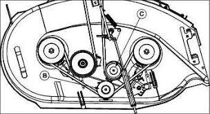 solved how do i install the belt on a john deer lt166 fixya how do i install the belt on a john deer lt166 m 25621523 wzni4xqdx5le42qgrs3qzr0b