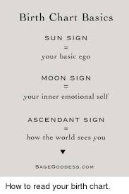 My Sign Chart Birth Chart Basics Sun Sign Your Basic Ego Moon Sign Your