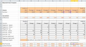 Excel Template Graph Waterfall Chart Template Download With Instructions Supports