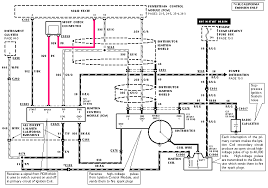 similiar 95 f150 wiring diagram keywords wiring diagram 1995 ford f 150 radio wiring diagram ford f 150 wiring