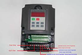 vfd wiring practices vfd image wiring diagram vfd control panel wiring diagram the wiring on vfd wiring practices