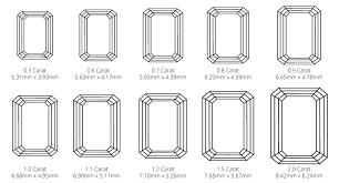 Carat Size Chart Emerald Cut 73 True Trapezoid Diamond Size Chart