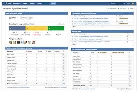 Jira Burndown Chart Include Sub Tasks How To Scale Agile Across Departments With Jira
