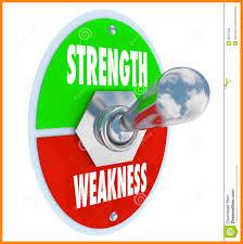 4 Strength Vs Weakness Cv For Teaching