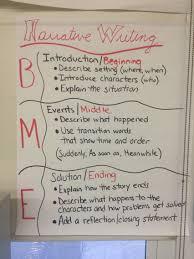 Writer S Workshop Anchor Charts Narrative Writing Anchor Chart 5th Grade Www