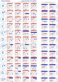 Movable Guitar Chords Chart Prototypal Guitar Bar Chords Barre Chords Chart Pdf Guitar