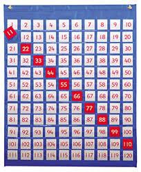 Kurtz Bros 1 120 Pocket Chart