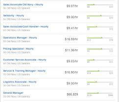old navy careers average salaries