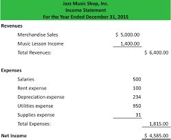 Income Statement Examples Mesmerizing What Is An Income Statement Definition Meaning Example