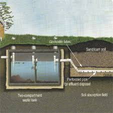 septic tank problems pumping replacement septic tank problems