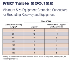 Al Wire Size Chart 11 Up To Date Wiring Table