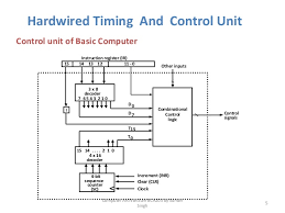 control diagram control image wiring diagram control diagram control auto wiring diagram schematic on control diagram