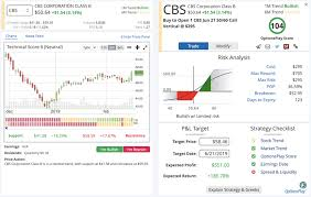 Bullish Breakout On Cbs Options Action Trade For Feb 19th