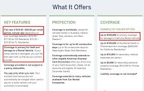 Which one is right for you? Reader Question Rental Car Insurance Coverage Through American Express Credit Cards What To Look For Loyaltylobby