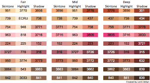 Skin Tone Color Chart Find The Perfect Skin Tone Dmc Threads Lord Libidan