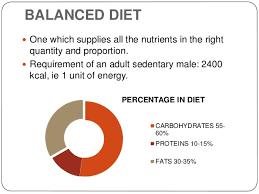 Chart On Balanced Diet For Kids 2019