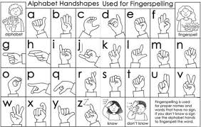 Asl Sign Chart Basic Asl Signs Printable Related Sign Language Phrases