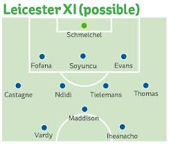 There were some injury scares with edouard mendy coming off against aston villa in chelsea's last game and n'golo kante also coming off as a precaution against. Leicester City Team News For Fa Cup Final The Expected 3 4 1 2 Line Up To Face Chelsea With Jonny Evans In