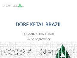 Trinity Industries Organizational Chart Organization Chart 2012 September Ppt Video Online Download