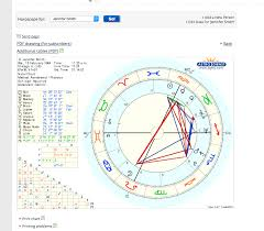 How To Use Astro Com To Cast Your Free Astrology Chart